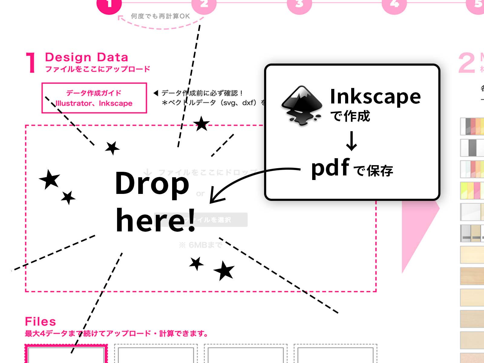 「Inkscape」から作成したpdfデータも、スピード注文でアップロードできます!